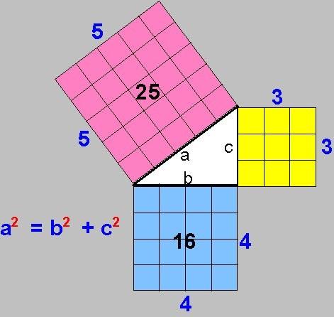 Triângulo babilônico